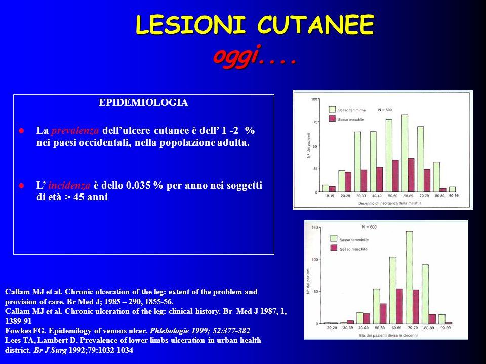 CLASSIFICAZIONE ULCERE CUTANEE Venose ……………….….70 % Arteriose ………………… 22 % Linfatiche …………..…….