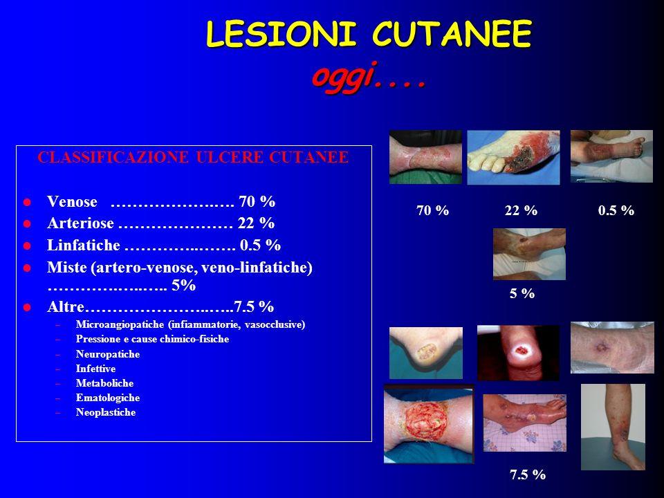 CLASSIFICAZIONE ULCERE CUTANEE Venose ……………….…. 70 % Arteriose ………………… 22 % Linfatiche …………..……. 0.5 % Miste (artero-venose, veno-linfatiche) ………….…..