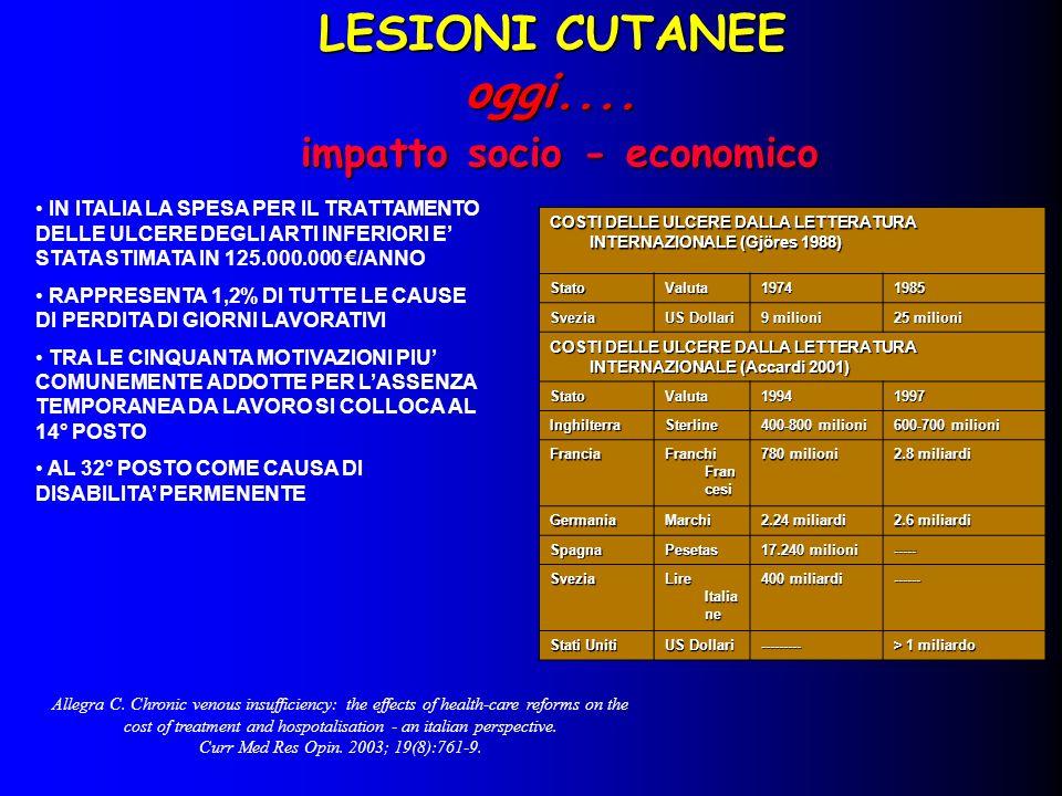 impatto socio - economico Allegra C.