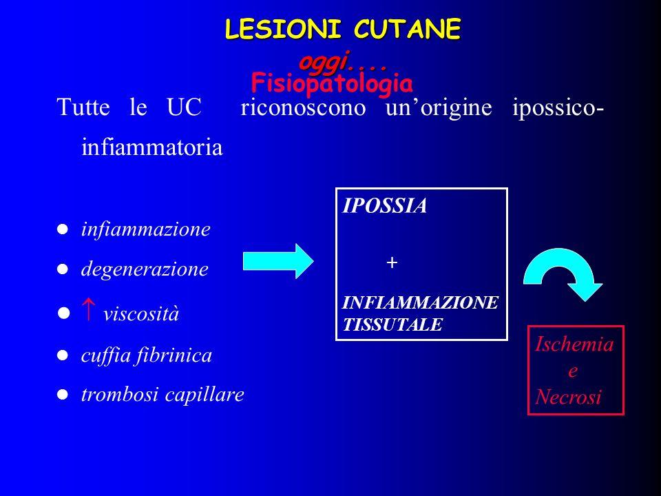 Fisiopatologia Tutte le UC riconoscono unorigine ipossico- infiammatoria infiammazione degenerazione viscosità cuffia fibrinica trombosi capillare IPO