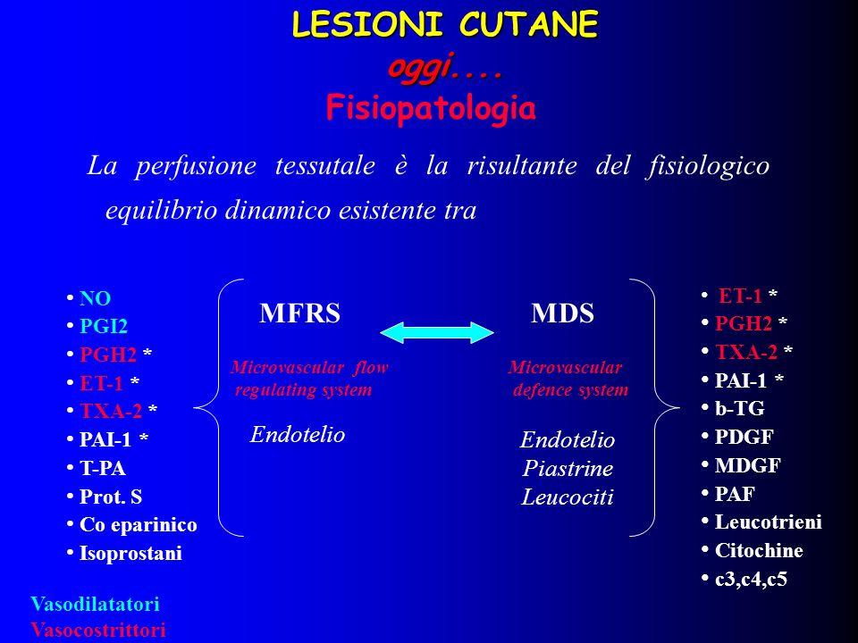 MFRS MDS Nella ischemia si ha uno sbilanciamento dei sistemi regolatori del flusso microcircolatorio a favore di MDS che determinano fenomeni di infiammazione tissutale ISCHEMIA MDS Attivazione Leucocitaria Citochine, IL 6, IL 1 Adesione tra leucociti ed endotelio FLOGOSI LESIONI CUTANE oggi....
