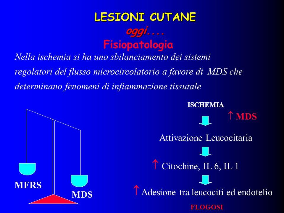 Ischemia Transitoria Diminuzione progressiva della tensione di ossigeno pO2 < 20 mmHg Alterazione dellomeostasi microcircolatoria (formazione di cuffie di fibrina pericapillari) Ischemia Permanente Ulteriore riduzione della tensione di ossigeno pO2 < 5 mmHg Fase Acuta Fase Subacuta Fase Cronica Fibrosi e Necrosi Reversibilità Irreversibilità VEGF MMP LESIONI CUTANE oggi....