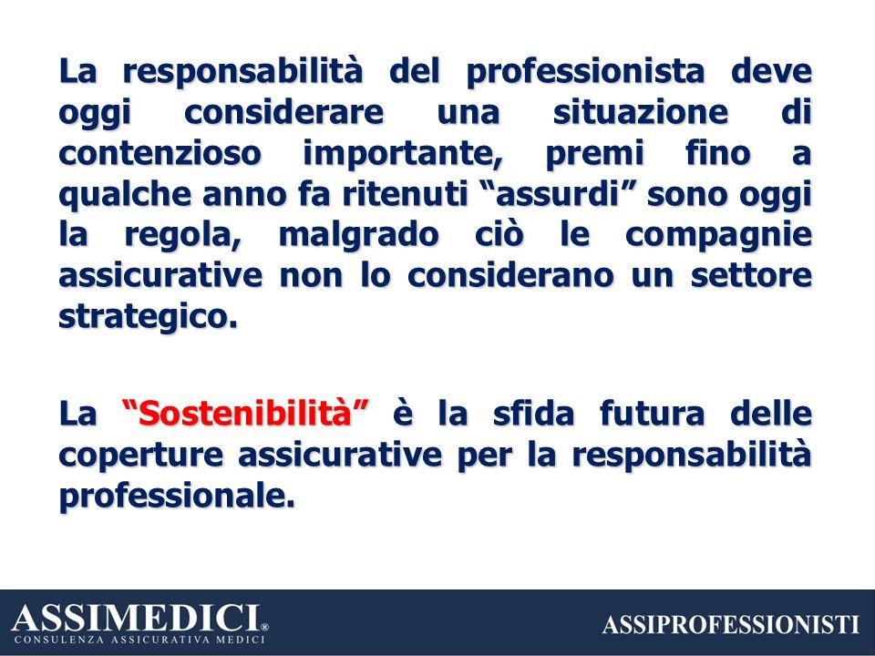 La responsabilità del professionista deve oggi considerare una situazione di contenzioso importante, premi fino a qualche anno fa ritenuti assurdi son
