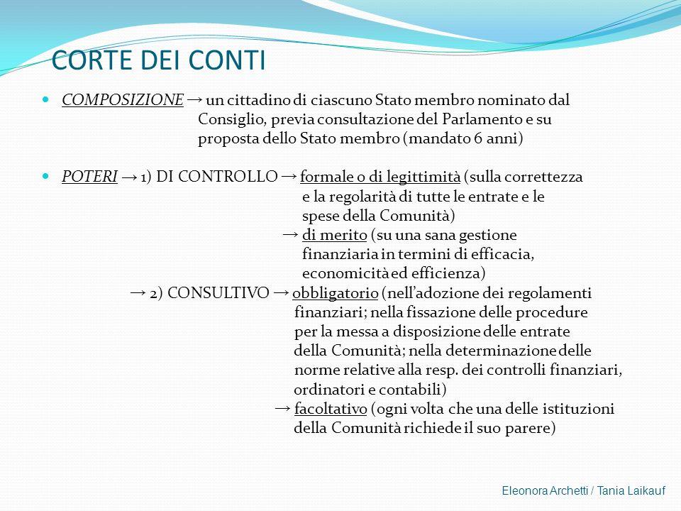 Eleonora Archetti / Tania Laikauf CORTE DEI CONTI COMPOSIZIONE un cittadino di ciascuno Stato membro nominato dal Consiglio, previa consultazione del