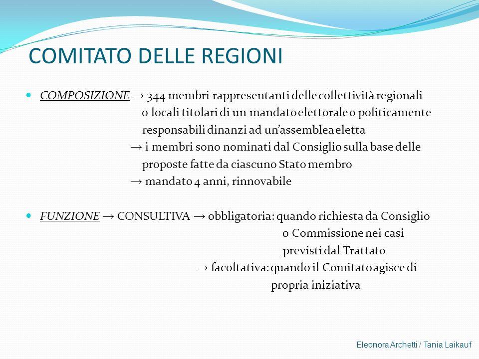 Eleonora Archetti / Tania Laikauf COMITATO DELLE REGIONI COMPOSIZIONE 344 membri rappresentanti delle collettività regionali o locali titolari di un m