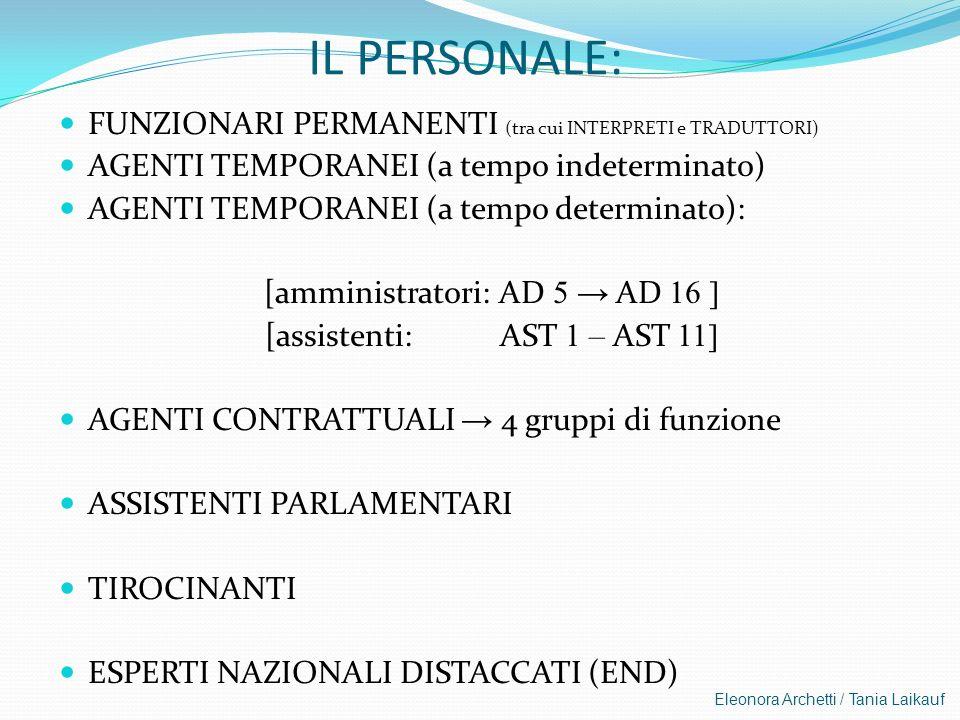 Eleonora Archetti / Tania Laikauf IL PERSONALE: FUNZIONARI PERMANENTI (tra cui INTERPRETI e TRADUTTORI) AGENTI TEMPORANEI (a tempo indeterminato) AGEN
