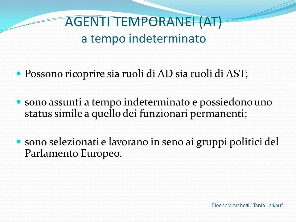 AGENTI TEMPORANEI (AT) a tempo indeterminato Possono ricoprire sia ruoli di AD sia ruoli di AST; sono assunti a tempo indeterminato e possiedono uno s