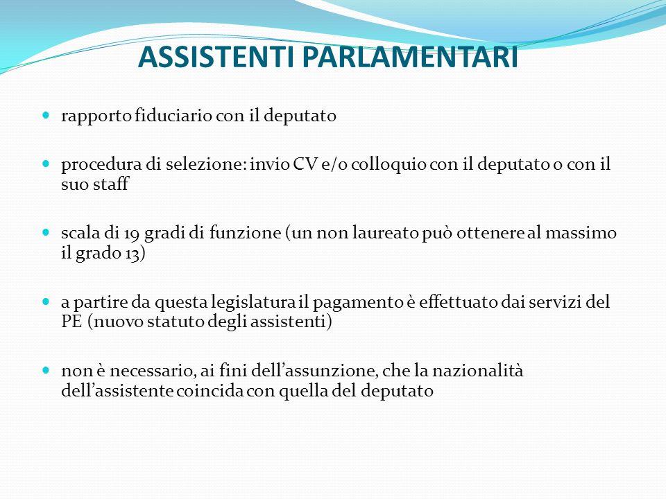 ASSISTENTI PARLAMENTARI rapporto fiduciario con il deputato procedura di selezione: invio CV e/o colloquio con il deputato o con il suo staff scala di