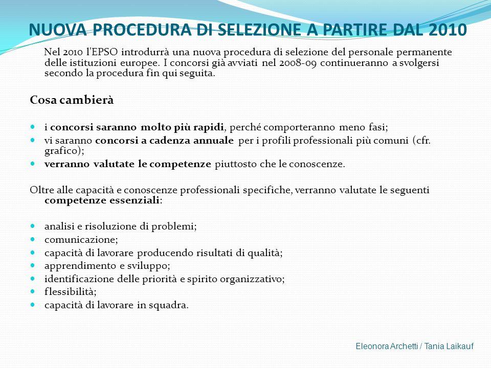 NUOVA PROCEDURA DI SELEZIONE A PARTIRE DAL 2010 Nel 2010 l'EPSO introdurrà una nuova procedura di selezione del personale permanente delle istituzioni