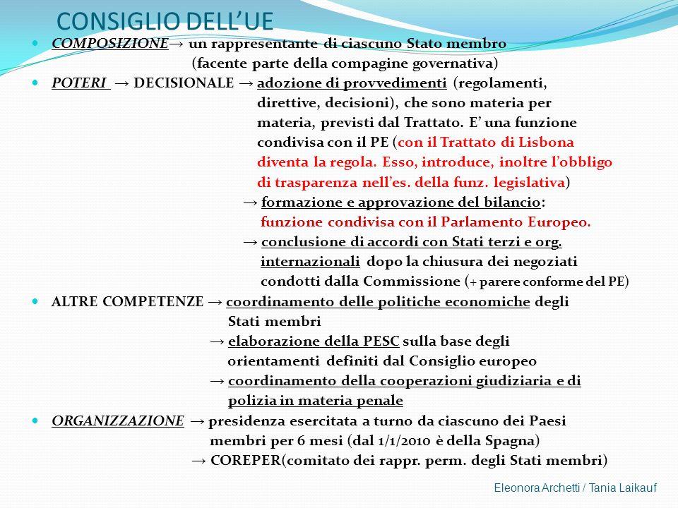 Eleonora Archetti / Tania Laikauf CONSIGLIO DELLUE COMPOSIZIONE un rappresentante di ciascuno Stato membro (facente parte della compagine governativa)