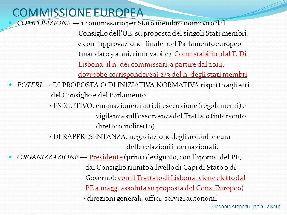 Eleonora Archetti / Tania Laikauf COMMISSIONE EUROPEA COMPOSIZIONE 1 commissario per Stato membro nominato dal Consiglio dellUE, su proposta dei singo