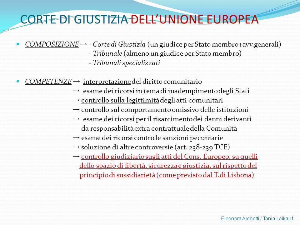 Eleonora Archetti / Tania Laikauf CORTE DI GIUSTIZIA DELLUNIONE EUROPEA COMPOSIZIONE - Corte di Giustizia (un giudice per Stato membro+avv.generali) -