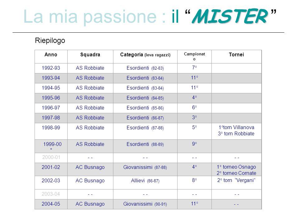 MISTER La mia passione : il MISTER AnnoSquadraCategoria (leva ragazzi) Campionat o Tornei 1992-93AS RobbiateEsordienti (82-83) 7° 1993-94AS RobbiateEs