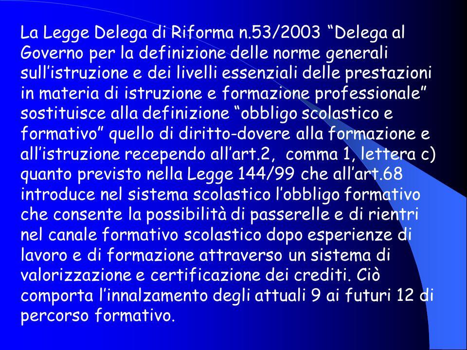 La Legge Delega di Riforma n.53/2003 Delega al Governo per la definizione delle norme generali sullistruzione e dei livelli essenziali delle prestazio