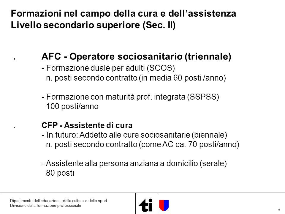 10 Formazioni sociosanitarie nei diversi contesti Livello terziario Scuola universitaria professionale della Svizzera italiana.