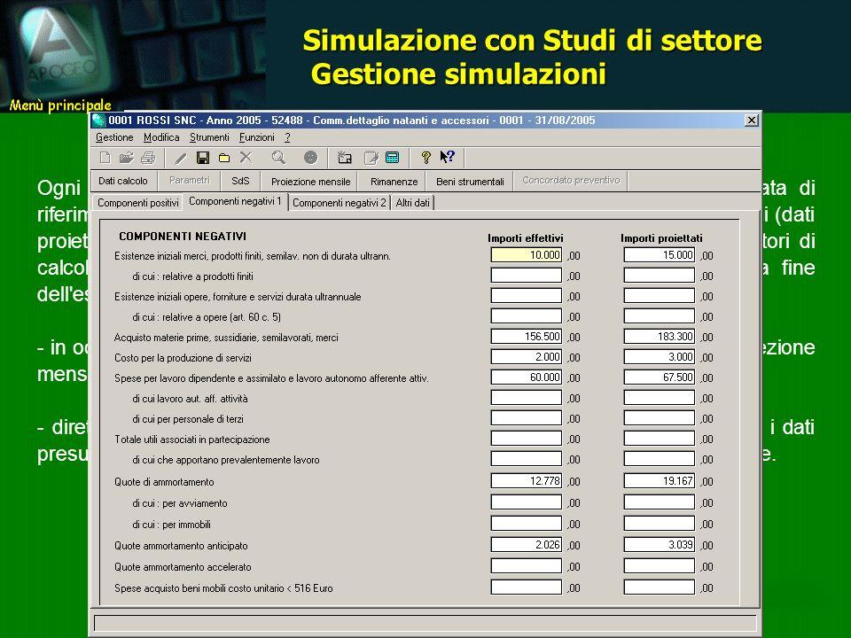 Ogni simulazione si sviluppa su due livelli informativi: dati effettivi alla data di riferimento della simulazione e dati proiettati alla fine dell'es