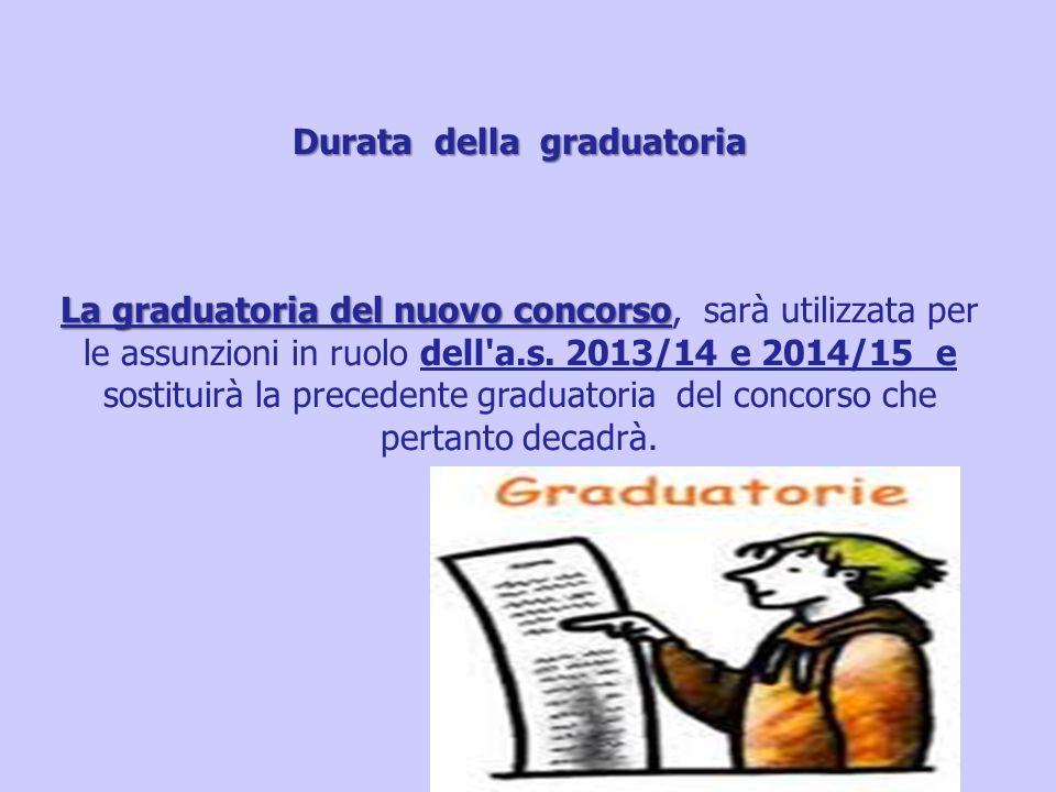 Durata della graduatoria La graduatoria del nuovo concorso La graduatoria del nuovo concorso, sarà utilizzata per le assunzioni in ruolo dell'a.s. 201