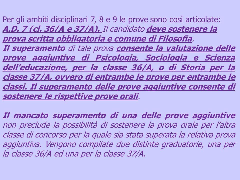 Per gli ambiti disciplinari 7, 8 e 9 le prove sono così articolate: A.D. 7 (cl. 36/A e 37/A). Il candidato deve sostenere la prova scritta obbligatori