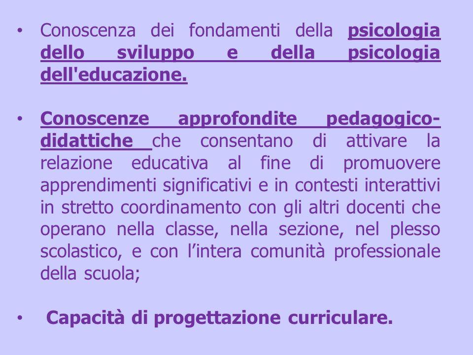 Conoscenza dei fondamenti della psicologia dello sviluppo e della psicologia dell'educazione. Conoscenze approfondite pedagogico- didattiche che conse