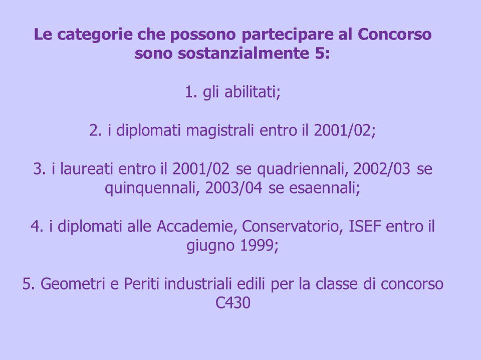 Le categorie che possono partecipare al Concorso sono sostanzialmente 5: 1. gli abilitati; 2. i diplomati magistrali entro il 2001/02; 3. i laureati e