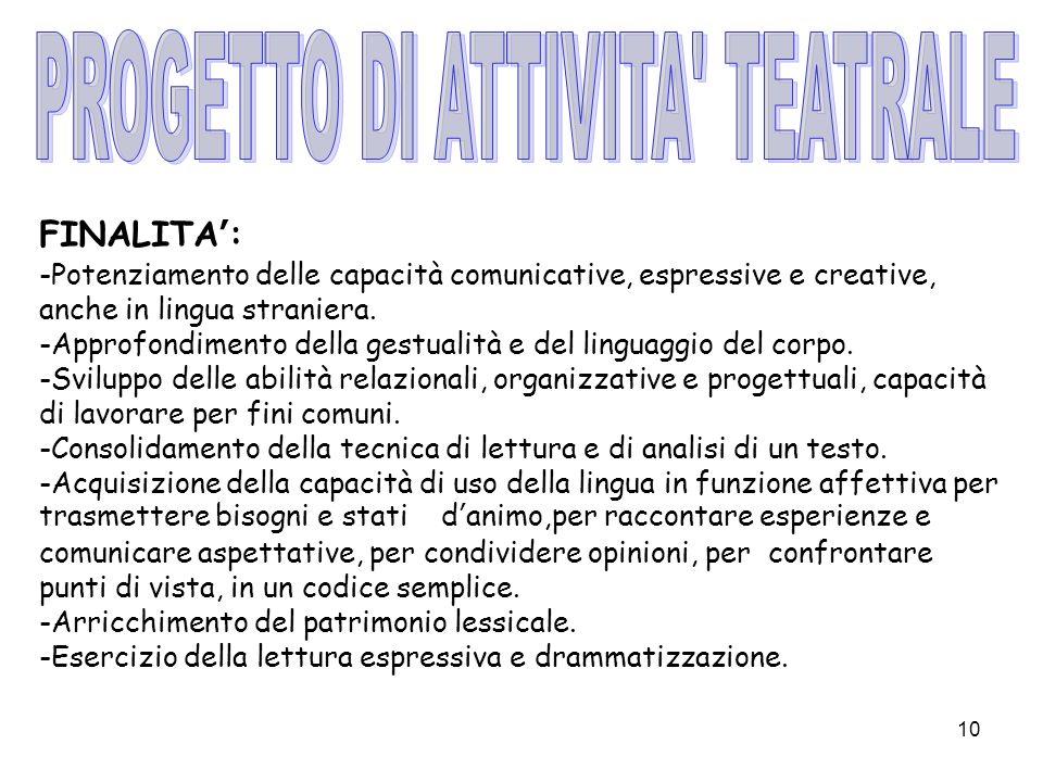 10 FINALITA: -Potenziamento delle capacità comunicative, espressive e creative, anche in lingua straniera. -Approfondimento della gestualità e del lin