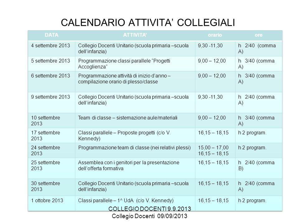 CALENDARIO ATTIVITA COLLEGIALI COLLEGIO DOCENTI 9.9.2013 Collegio Docenti 09/09/2013
