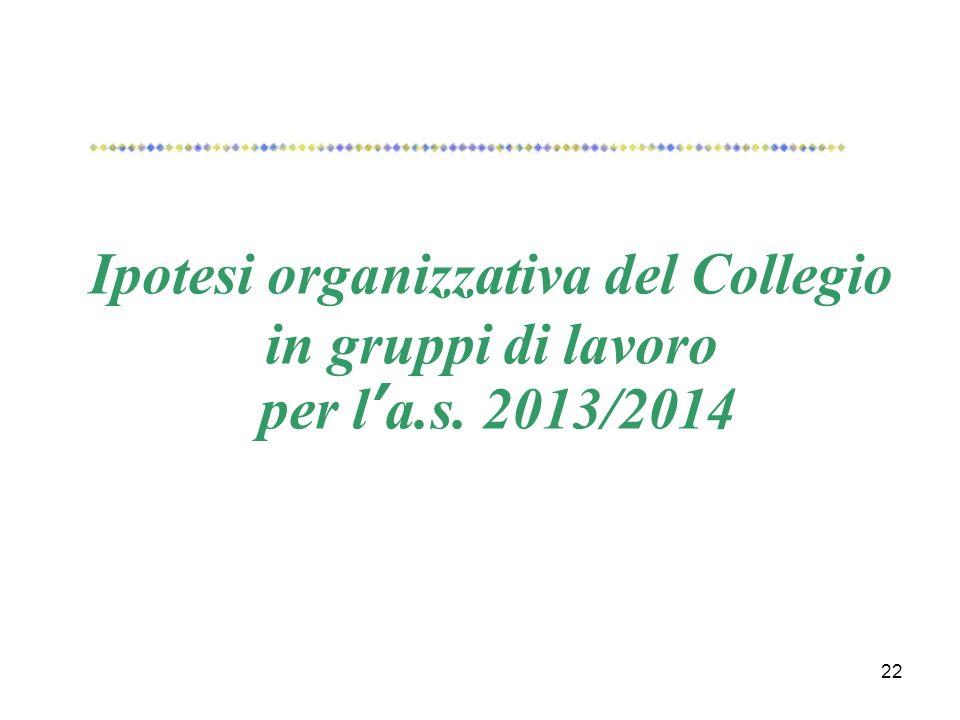 22 Ipotesi organizzativa del Collegio in gruppi di lavoro per la.s. 2013/2014