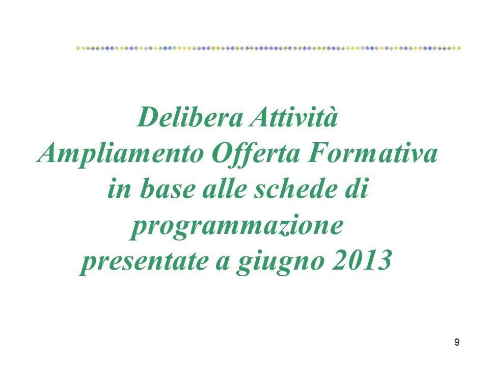 9 Delibera Attività Ampliamento Offerta Formativa in base alle schede di programmazione presentate a giugno 2013