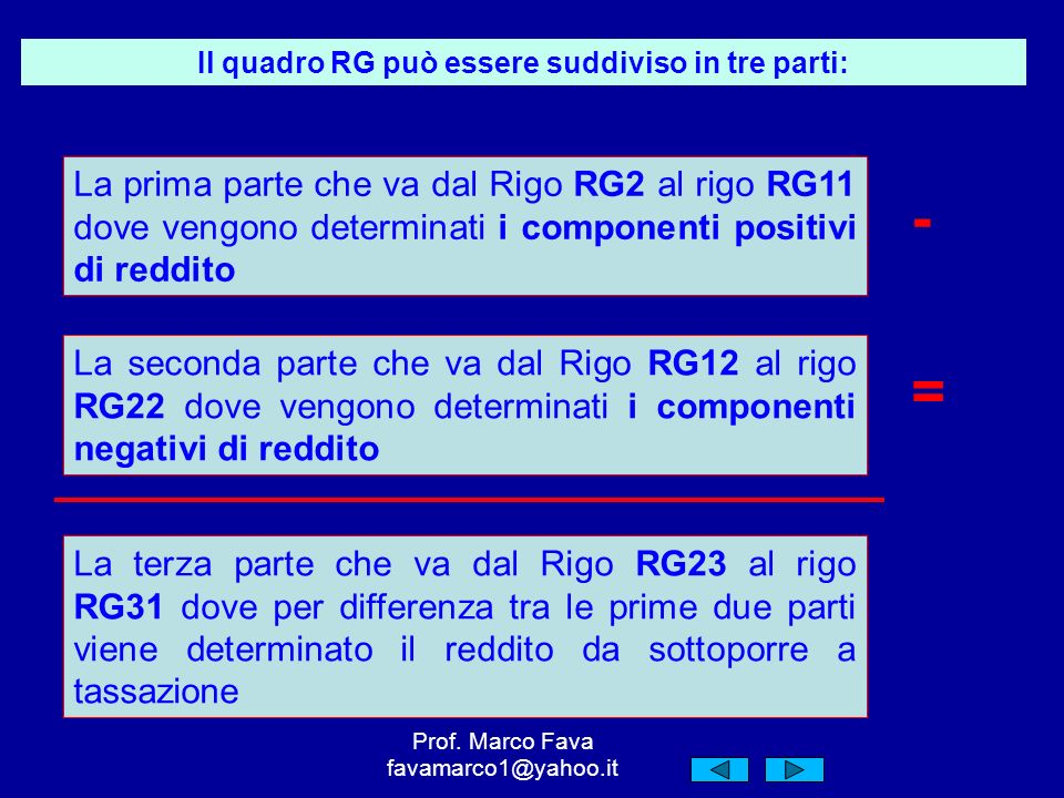 Il quadro RG può essere suddiviso in tre parti: La prima parte che va dal Rigo RG2 al rigo RG11 dove vengono determinati i componenti positivi di reddito La seconda parte che va dal Rigo RG12 al rigo RG22 dove vengono determinati i componenti negativi di reddito La terza parte che va dal Rigo RG23 al rigo RG31 dove per differenza tra le prime due parti viene determinato il reddito da sottoporre a tassazione - = Prof.