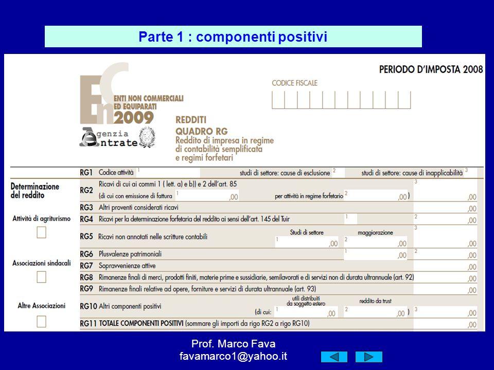 Parte 1 : componenti positivi Prof. Marco Fava favamarco1@yahoo.it