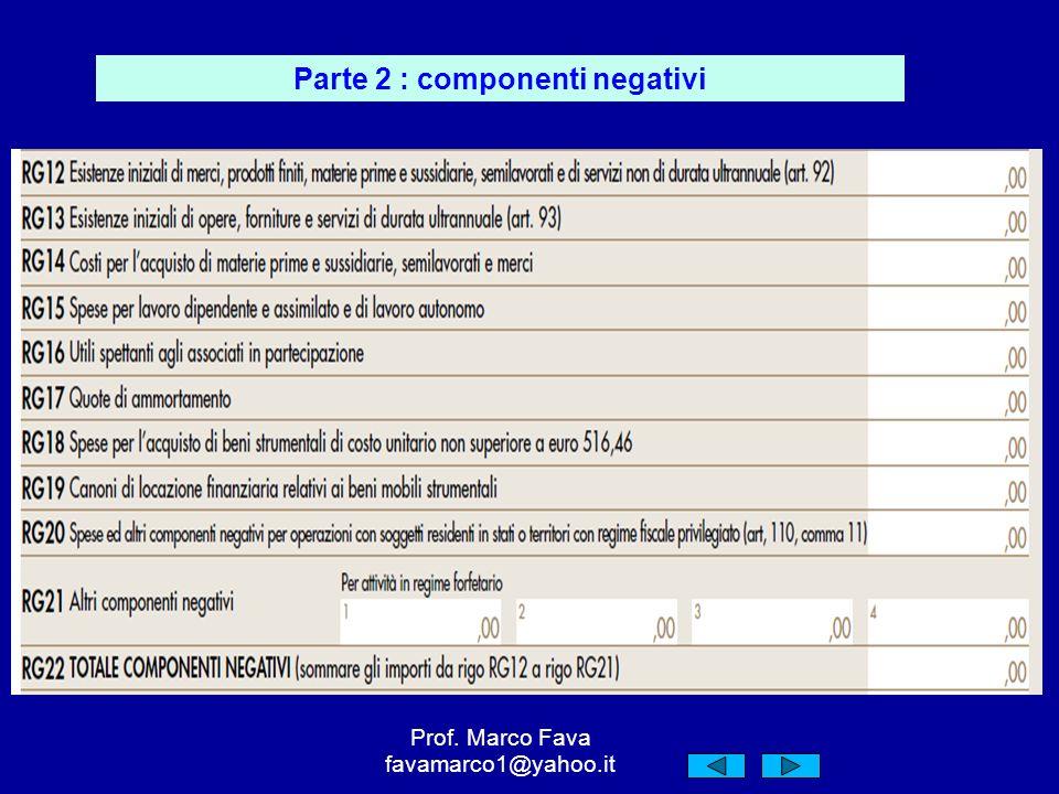 Parte 2 : componenti negativi Prof. Marco Fava favamarco1@yahoo.it
