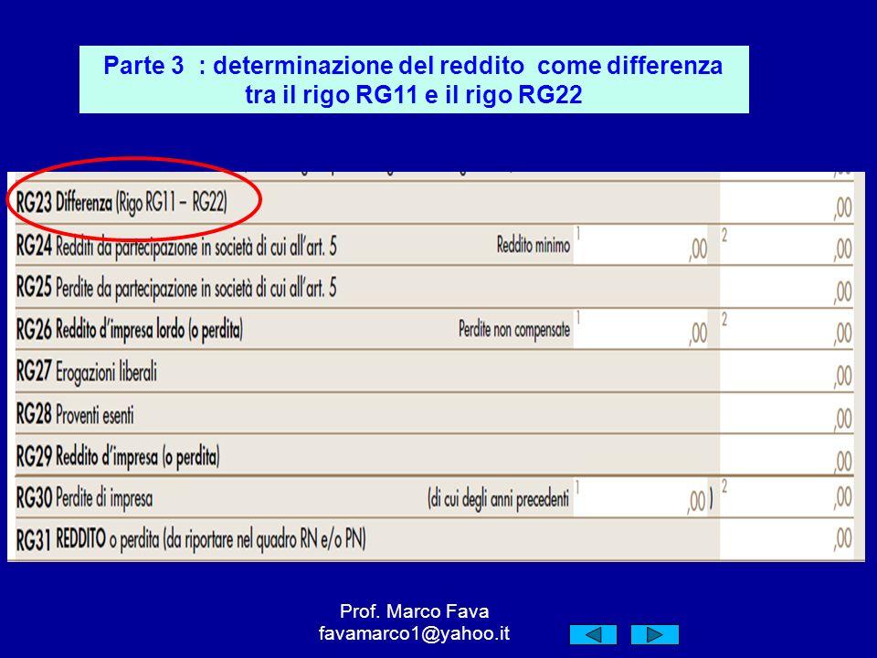 Parte 3 : determinazione del reddito come differenza tra il rigo RG11 e il rigo RG22 Prof.