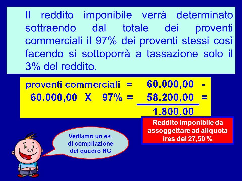 Il reddito imponibile verrà determinato sottraendo dal totale dei proventi commerciali il 97% dei proventi stessi così facendo si sottoporrà a tassazione solo il 3% del reddito.