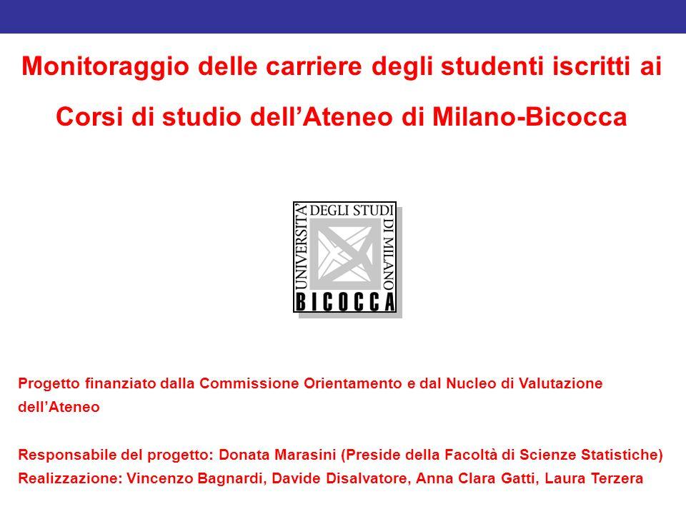 Monitoraggio delle carriere degli studenti iscritti ai Corsi di studio dellAteneo di Milano-Bicocca Progetto finanziato dalla Commissione Orientamento