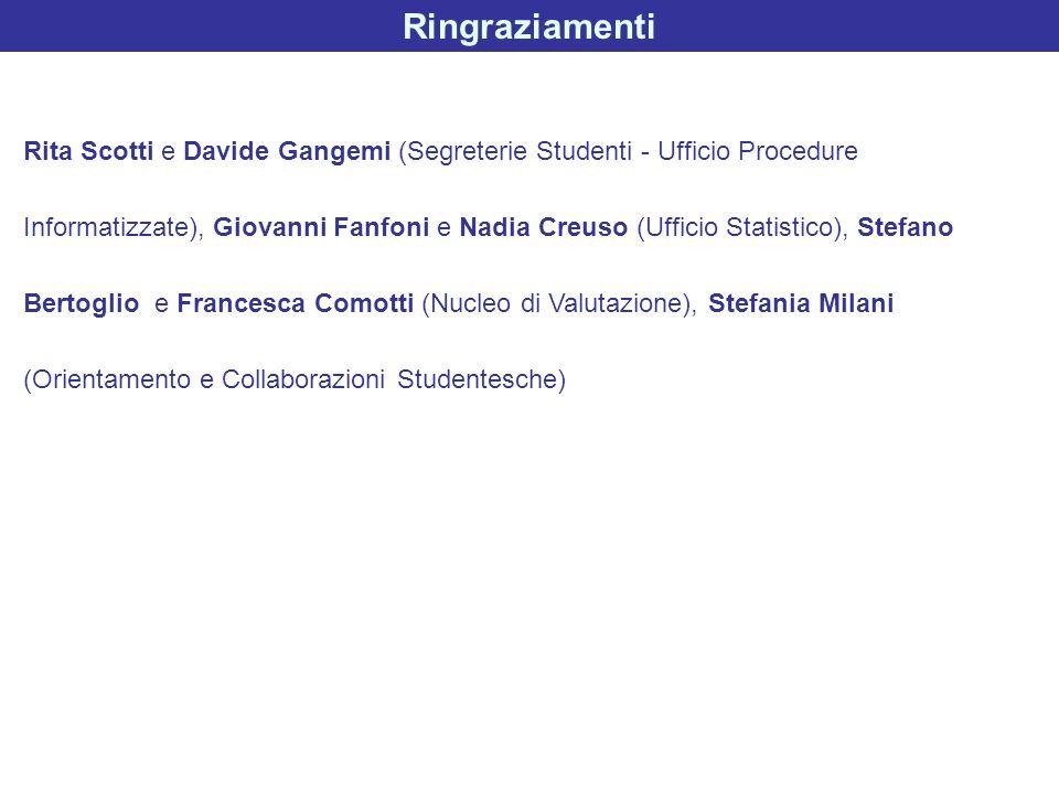Ringraziamenti Rita Scotti e Davide Gangemi (Segreterie Studenti - Ufficio Procedure Informatizzate), Giovanni Fanfoni e Nadia Creuso (Ufficio Statist