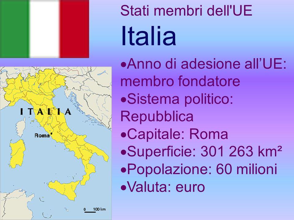 Stati membri dell UE Italia Anno di adesione allUE: membro fondatore Sistema politico: Repubblica Capitale: Roma Superficie: 301 263 km² Popolazione: 60 milioni Valuta: euro