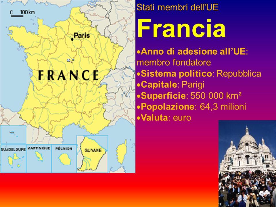 Stati membri dell UE Francia Anno di adesione allUE: membro fondatore Sistema politico: Repubblica Capitale: Parigi Superficie: 550 000 km² Popolazione: 64,3 milioni Valuta: euro