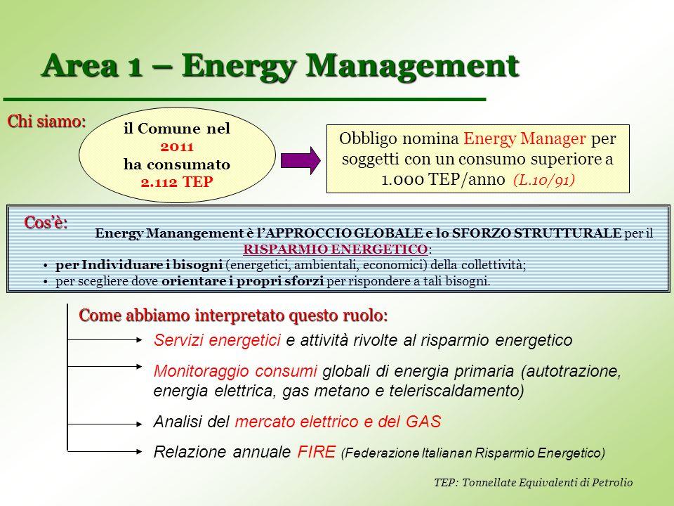 Area 1 – Energy Management il Comune nel 2011 ha consumato 2.112 TEP Obbligo nomina Energy Manager per soggetti con un consumo superiore a 1.000 TEP/a