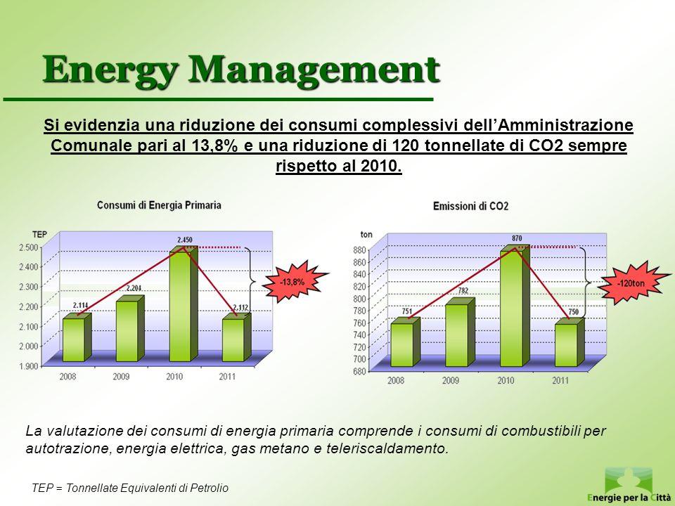 Energy Management La valutazione dei consumi di energia primaria comprende i consumi di combustibili per autotrazione, energia elettrica, gas metano e