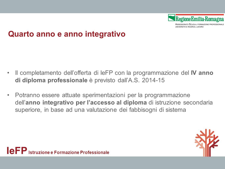IeFP Istruzione e Formazione Professionale Il completamento dellofferta di IeFP con la programmazione del IV anno di diploma professionale è previsto