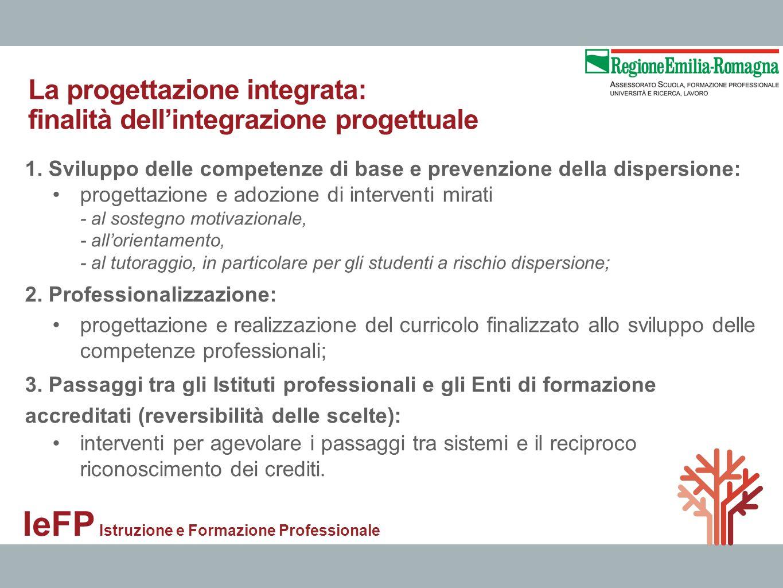 IeFP Istruzione e Formazione Professionale 1. Sviluppo delle competenze di base e prevenzione della dispersione: progettazione e adozione di intervent
