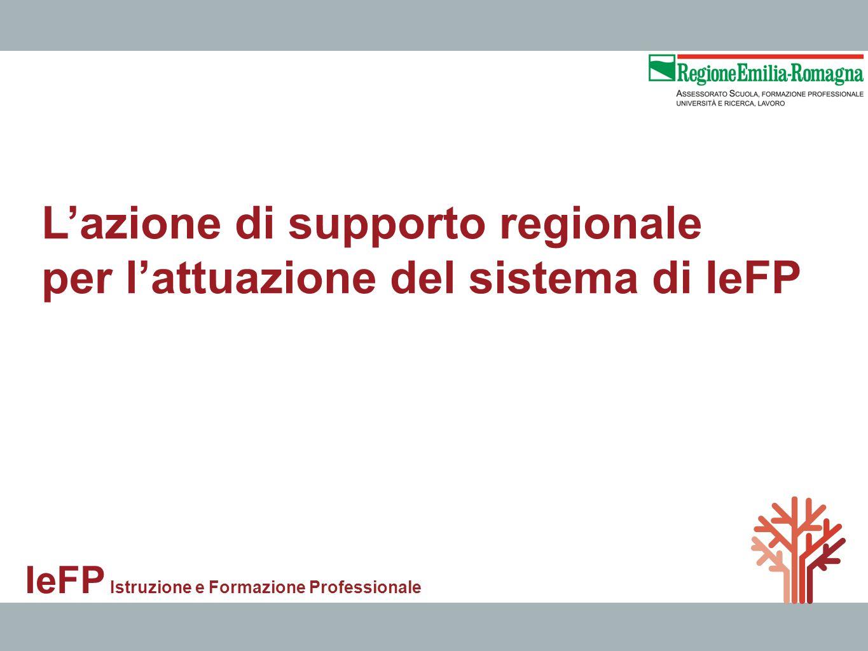 Lazione di supporto regionale per lattuazione del sistema di IeFP IeFP Istruzione e Formazione Professionale