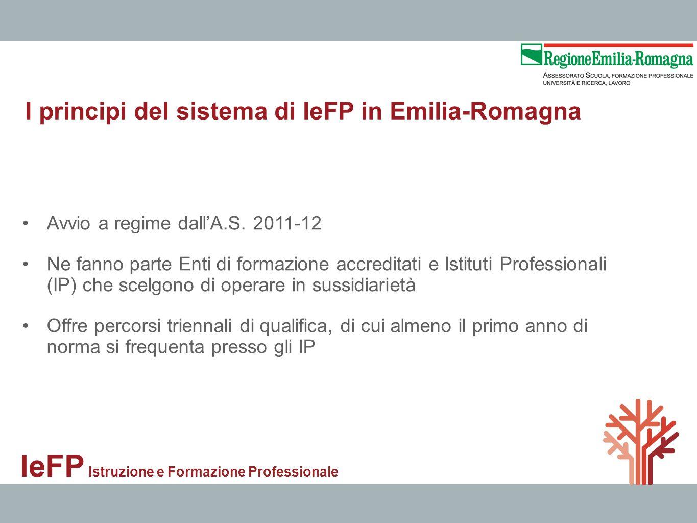 IeFP Istruzione e Formazione Professionale Avvio a regime dallA.S. 2011-12 Ne fanno parte Enti di formazione accreditati e Istituti Professionali (IP)