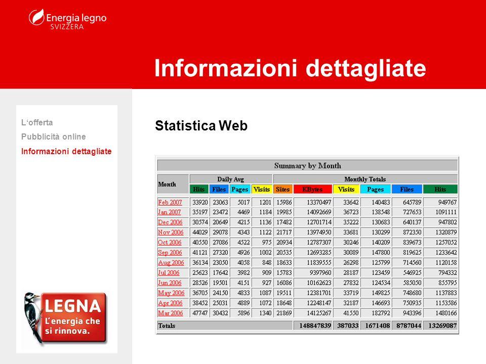 Statistica Web Informazioni dettagliate Lofferta Pubblicità online Informazioni dettagliate