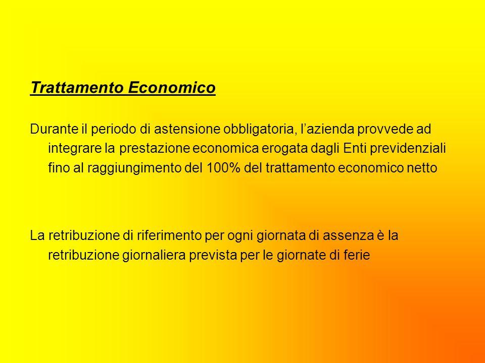 Trattamento Economico Durante il periodo di astensione obbligatoria, lazienda provvede ad integrare la prestazione economica erogata dagli Enti previd