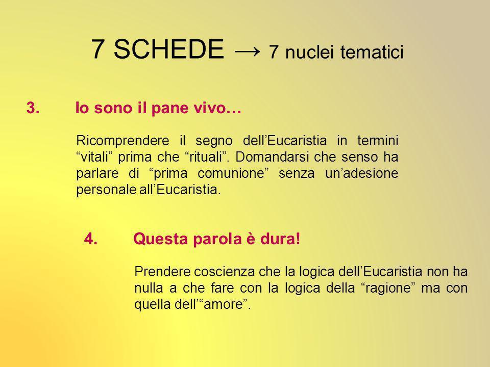 7 SCHEDE 7 nuclei tematici 3.Io sono il pane vivo… Ricomprendere il segno dellEucaristia in termini vitali prima che rituali.