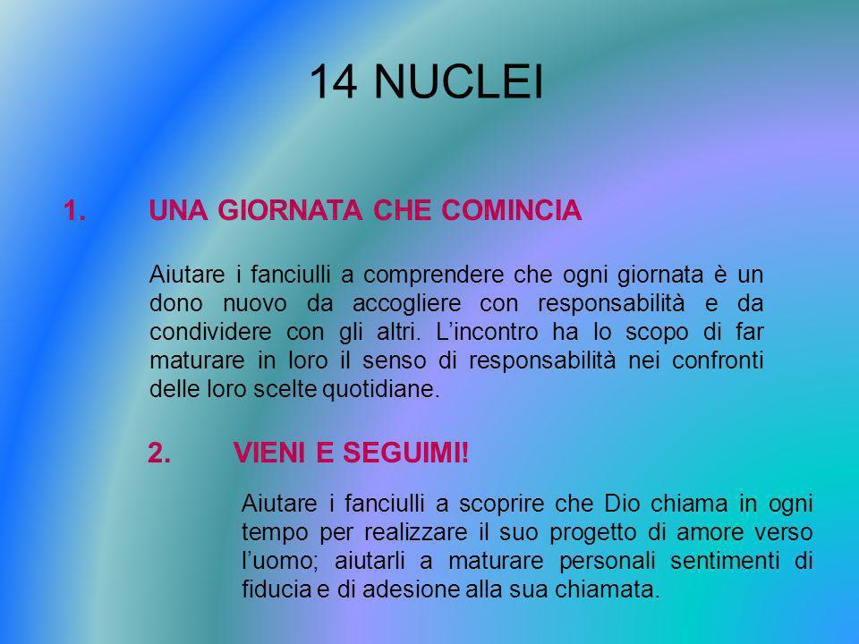 14 NUCLEI 1.