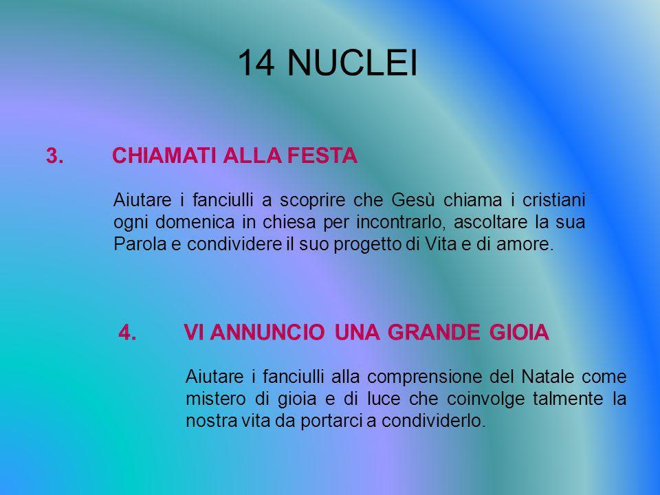 14 NUCLEI 3.