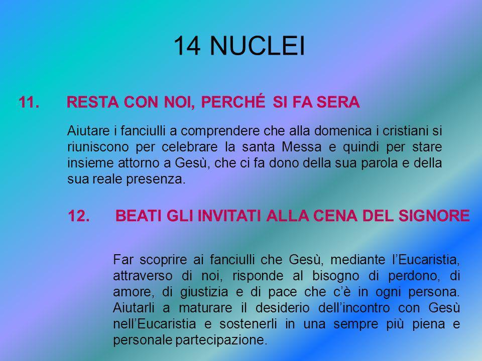 14 NUCLEI 11.
