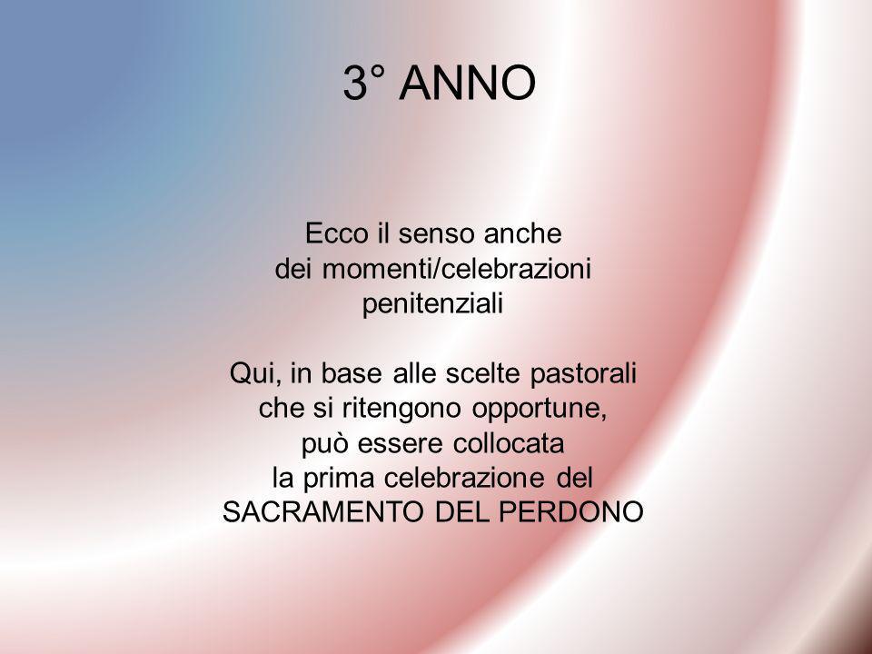 3° ANNO Ecco il senso anche dei momenti/celebrazioni penitenziali Qui, in base alle scelte pastorali che si ritengono opportune, può essere collocata la prima celebrazione del SACRAMENTO DEL PERDONO